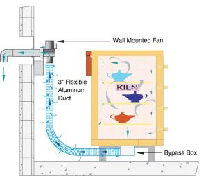 L&L Kiln Vent Sure Diagram