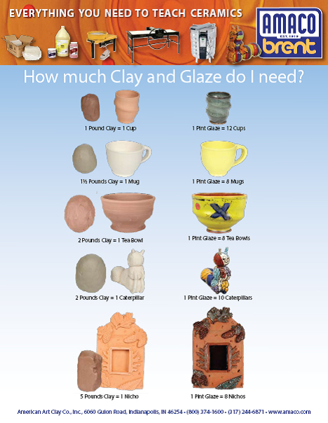 Everything You Need to Teach Ceramics
