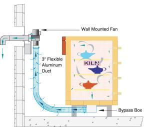 L&L Kiln Vent Sure Diagram