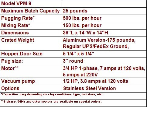 Peter Pugger VPM-9 Pug Mill Features